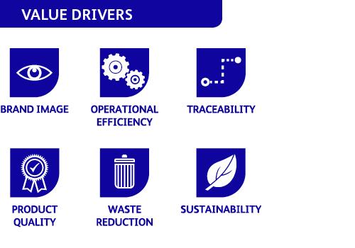 pharma value drivers
