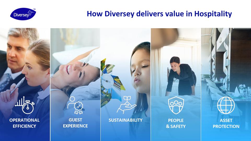 Hospitality Values