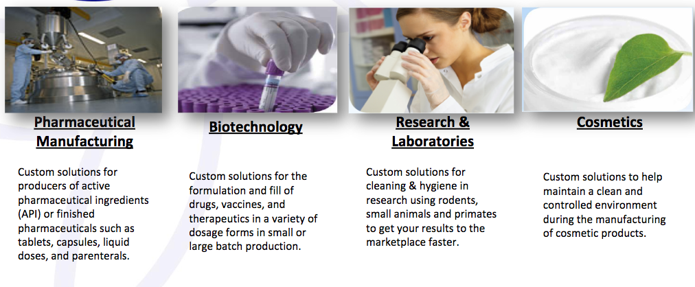 Sectors of Life Science