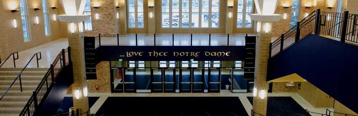 TheUniversity of Notre Dame